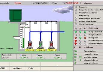telemetrie ondersteuning / rioolbeheer
